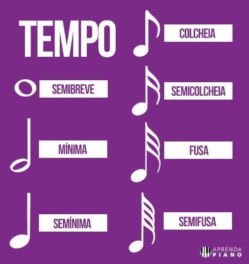 Figuras musicais